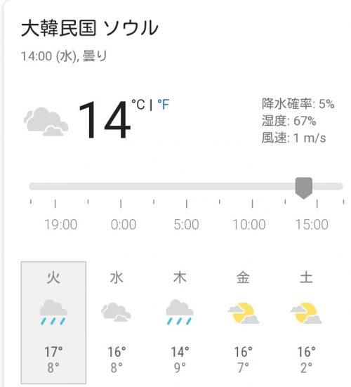 韓国(ソウル)の天気ニュース